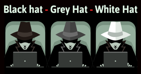 Who is Black, White and Grey Hat Hackers?